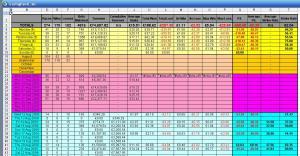 Click here for a screenshot of TradingPandL V1.1.xls